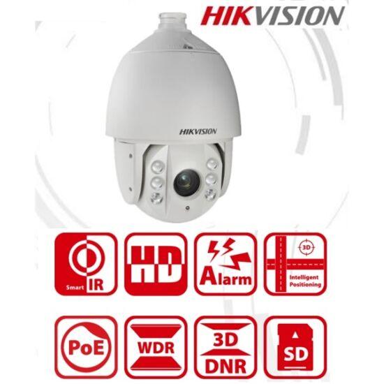 HIKVISION DS-2DE7530IW-AE IP dómkamera